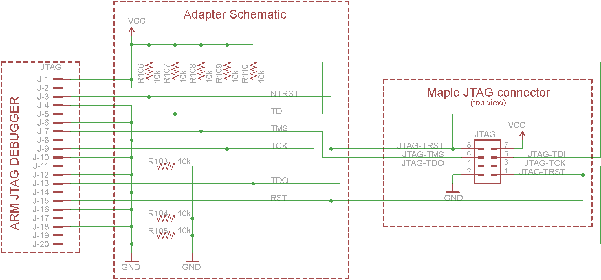 Jtag Wiring Diagram Wire Center Current Source Using The Ad8276 Difference Amplifier And Ad8603 Op Maple V0 0 12 Documentation Rh Docs Leaflabs Com Connection